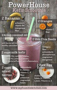 How To Make Milk Kefir - A Probiotic Yogurt-Type Drink | myhumblekitchen.com