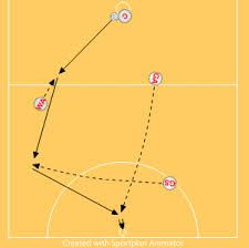 Check information about netball drills here http://dealingsonnet.tumblr.com/post/94813044451/have-fun-through-netball-drills