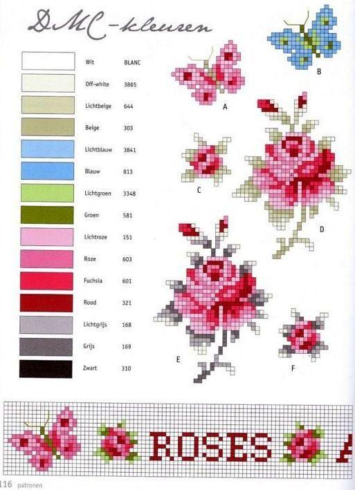 Lovely heart temppuja: Cross Stitch: Roses tyylillä Shabby-chic ... eikä vain (keräysjärjestelmien)