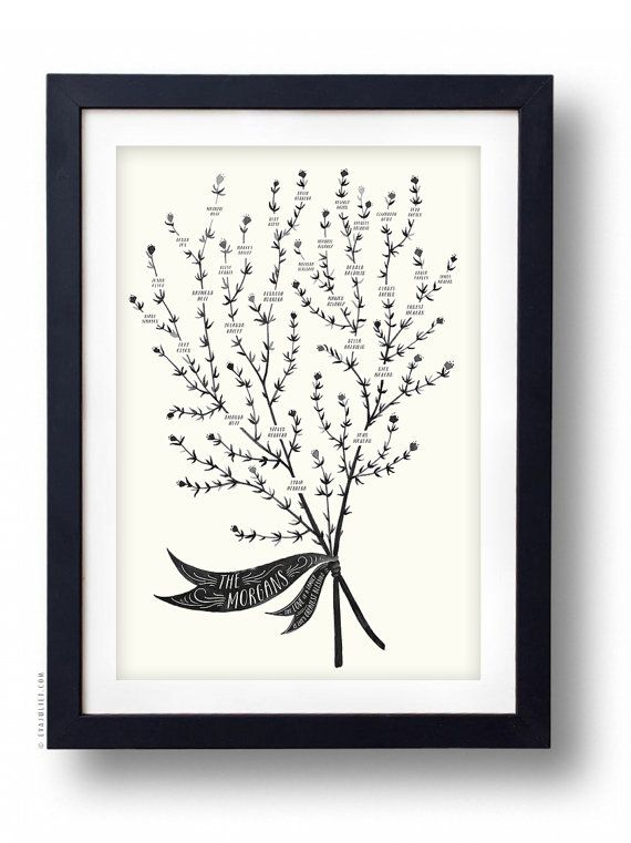 THYME Family Tree 4 or 5 generations  CUSTOMIZABLE  by evajuliet