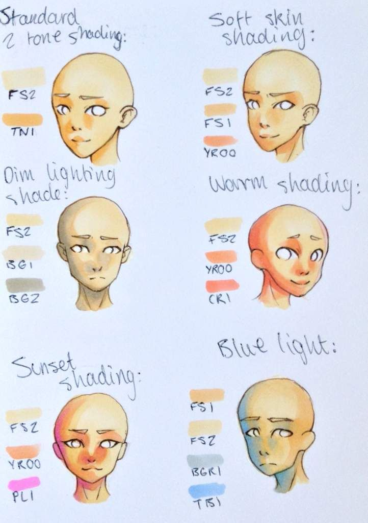 Skin Shading Reference Anime Art Amino In 2020 Shading Techniques Shadow Drawing Anime Hair Color