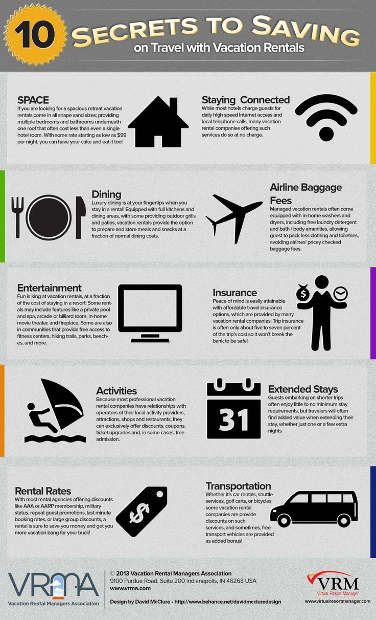 Great savings and offers incommunities -  Infographic 10 Secrets To Saving On Travel With Vacation Rentals