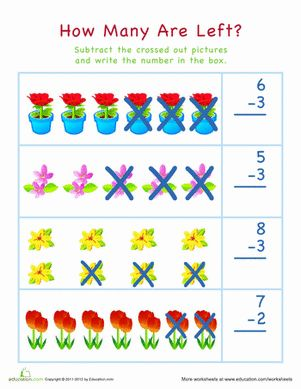 Subtraction For Visual Learners Easter 7