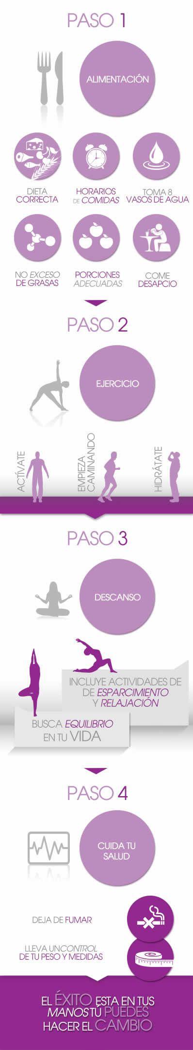 Pasos para un estilo de vida balanceado y saludable