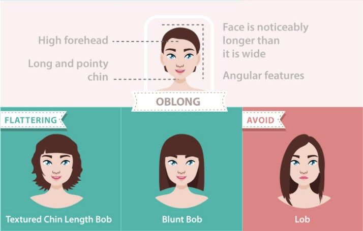Which Bob Haircut Is Right For You Oblong Face Shape Square