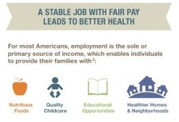 Jobs and Health Infographic