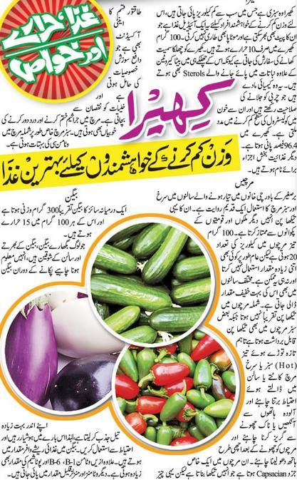 food chart in urdu for...