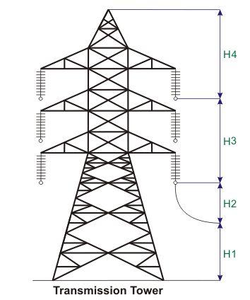 design of transmission tower