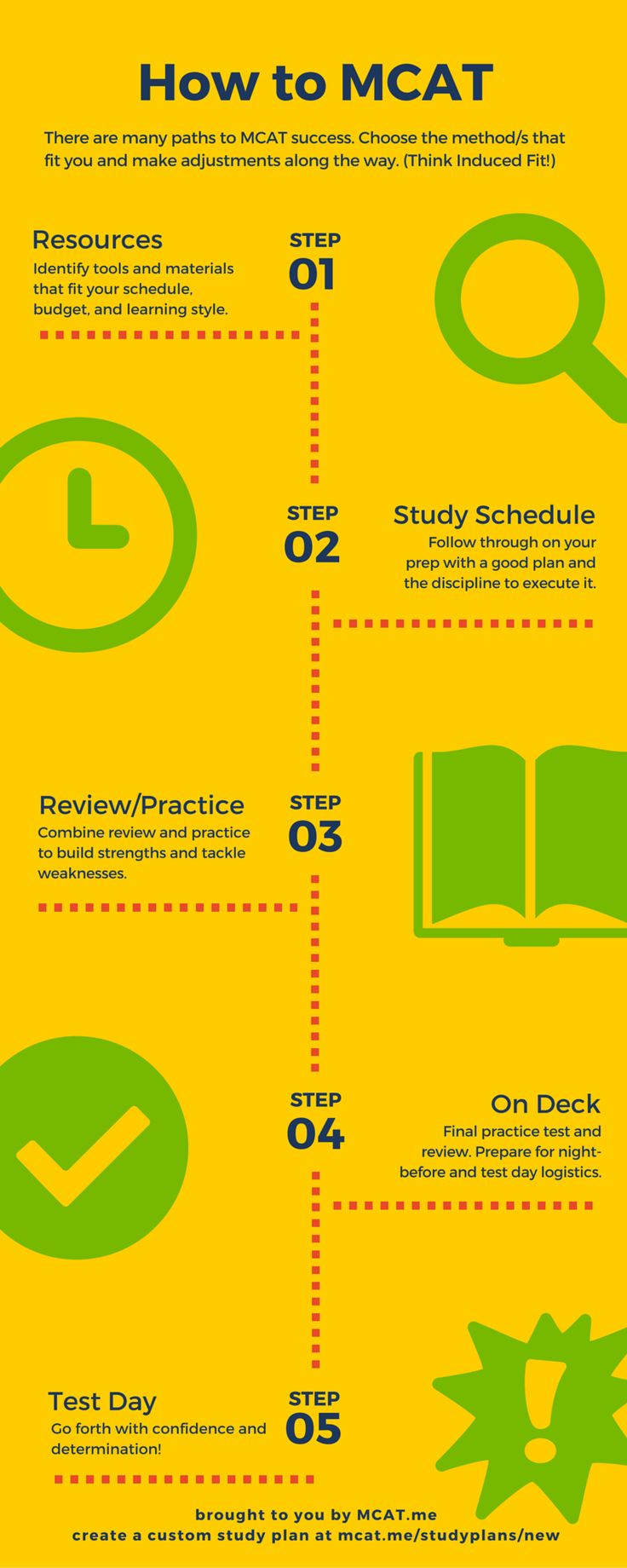 A Proven MCAT Study Schedule To Fit Your Needs (3, 4, 6 ...