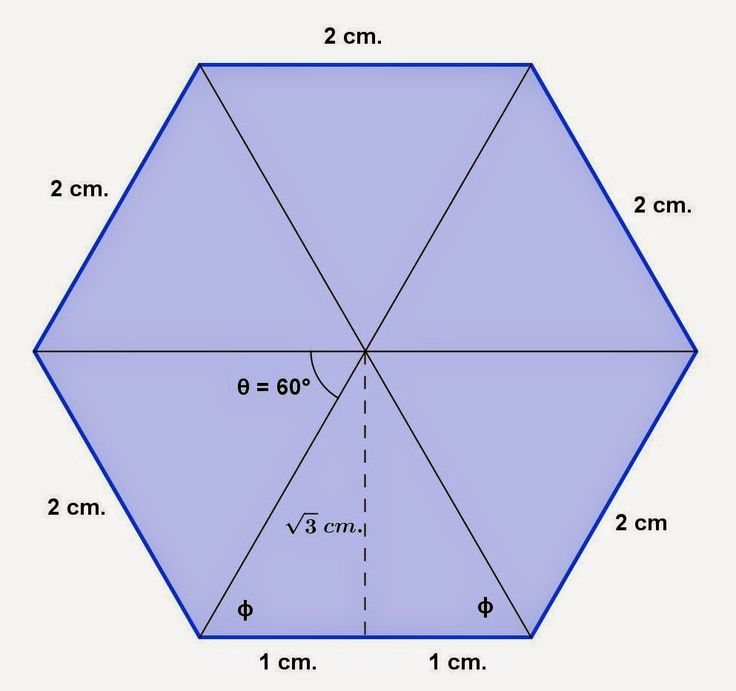 Topic for December 11, 2014: Solving for the area of a regular hexagon if the perimeter of its sides is given. Please visit the website to see the details. If you have any questions, please send me an e-mail.
