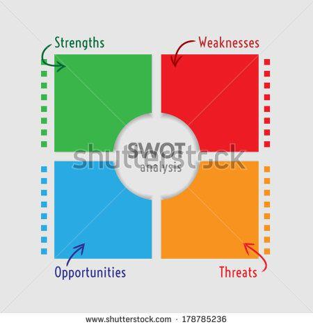 SWOT analysis diagram - square version   http://www.shutterstock.com/g/ajinak