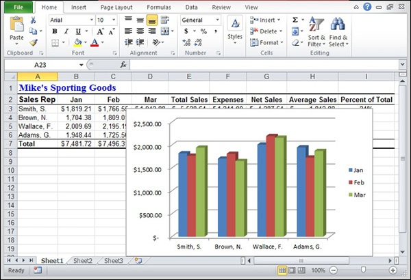 17 Best images about Excel on Pinterest Computers, Columns and Pro tip