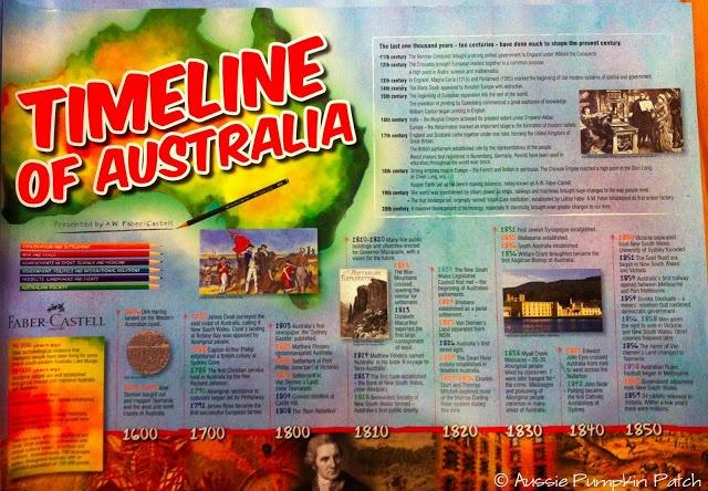 Aussie Pumpkin Patch: More Australian History Resources