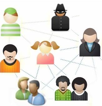 Tratamiento Automático de la Información 3: Beneficios y peligros de la web 2.0 o red social...ventajas y desventajas... Bibliotecarios...manos a la obra!