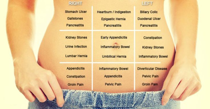 USE THIS 'BELLY MAP' TO FIND OUT WHAT'S MAKING YOUR STOMACH HURT | Top 10 Recipes