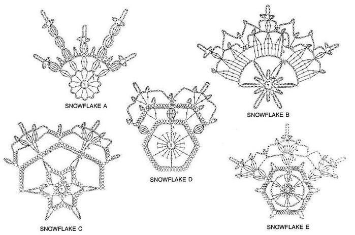 A million crochet snowflake patterns