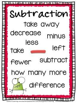 FREEBIE - Addition and Subtraction Key Word Posters and Word Cards for Sorting by Games 4 Learning