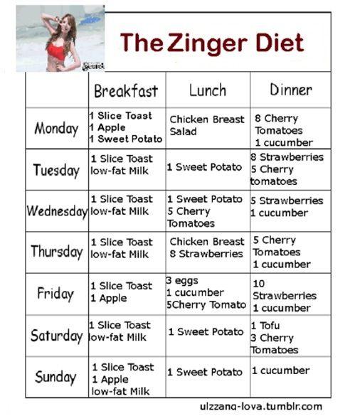Secret's diet plan!!!!! (SOZZ FOR REALLY LATE UPDATE!!!) - kpop transformation diet exercise weightloss - Asianfanfics