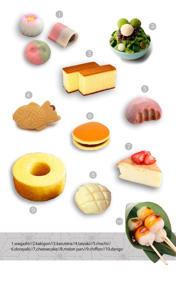 variedades de dulces japoneses