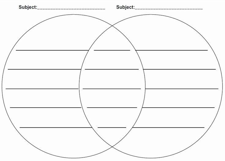 30 Printable Venn Diagram With Lines In 2020
