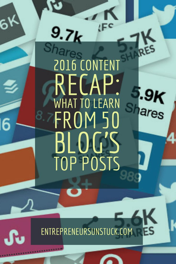 2016 Content Recap: These 50 site's most shared articles tell you how to start out with successful content creation in 2017!