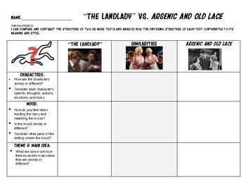 """This product contains a great activity to use in coordination with the reading of Roald Dahl's """"The Landlady"""" and the viewing of the classic movie, Arsenic and Old Lace. The product contains a chart for comparing and contrasting as well as a post-viewing question for"""