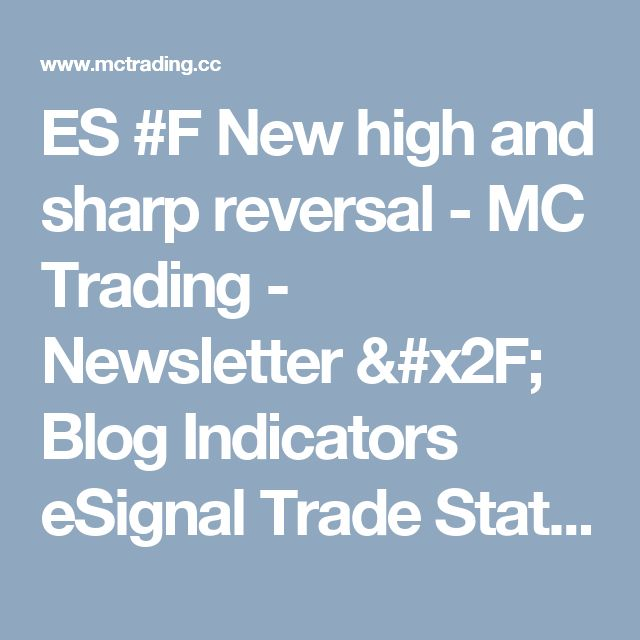 ES #F New high and sharp reversal - MC Trading - Newsletter / Blog Indicators eSignal Trade Station Forex Stock Market Commodities Futures