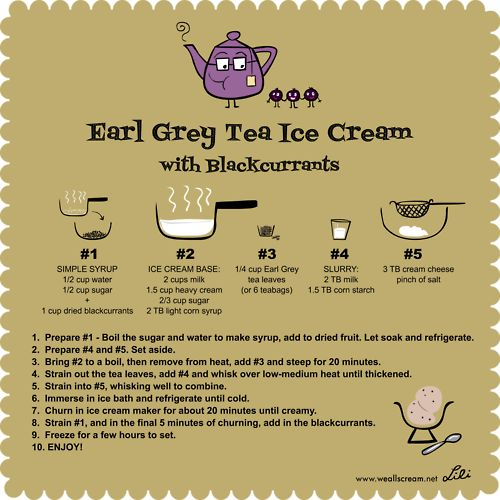 """Per the baker at www.weallscream.net, """"I only had Earl Grey tea bags instead of tea leaves so I used these, and if I make this flavor again, I would try swirling in a sauce made with fresh blackcurrants. Recipe from Jeni's book"""""""