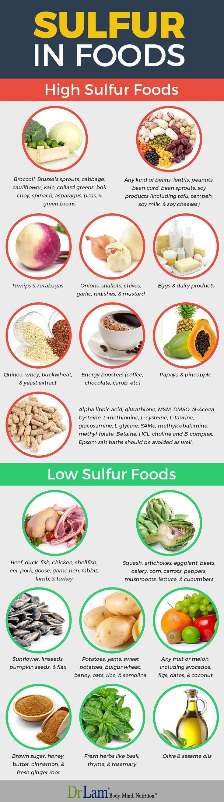 Low Sulfur Foods