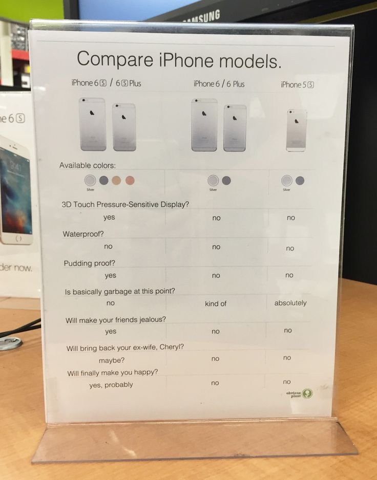 obviousplant:  iPhone 6s comparison