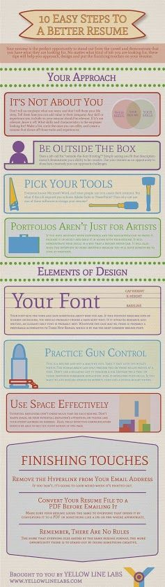 16 best work advice images on Pinterest Charts, Productivity and