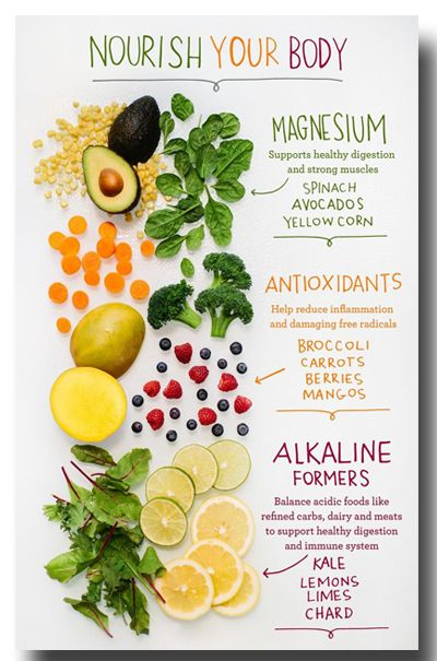 Nourish your body: magnesium supports healthy digestion and strong muscles found in spinach avocados and yellow corn; antioxidants helps reduce inflammation and damaging free radicals found in broccoli, carrots, berries and mangos; alkaline balances acidic foods found in kale, lemons, limes and chard #plantbased #diet