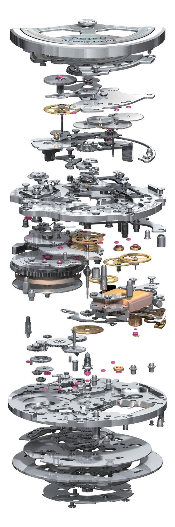 Spring Drive ist eine traditionelle mechanische Uhr bei der das schwierigste und empfindlichste Bauteil, die Ankerhemmung, durch ein neues Regulierungssystem ersetzt wurde.