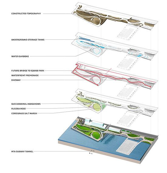 Brooklyn bridge brooklyn and public space design on pinterest for Architectural concept definition