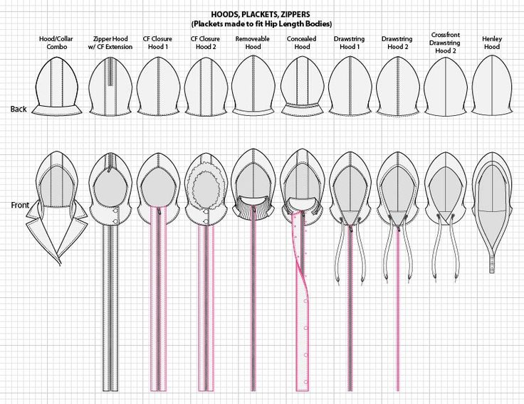 Fashion Sketch Templates - My Practical Skills | My Practical Skills