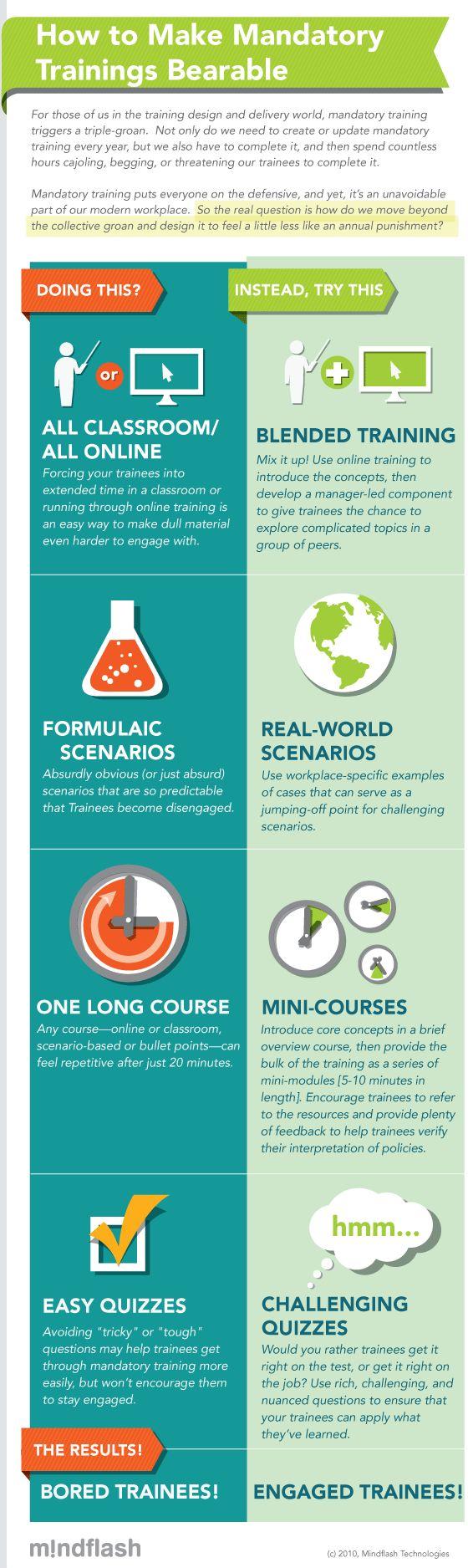 """Make Mandatory Training Bearable"" Infographic"