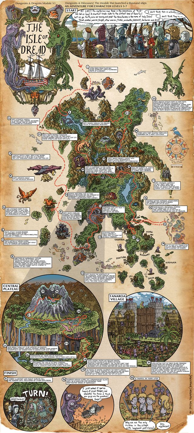 Isle of Dread map by Jason Thompson