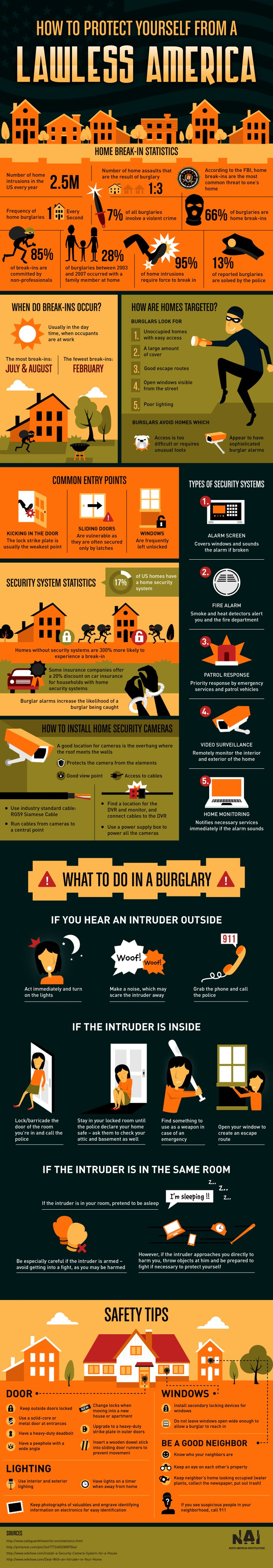 Home burglaries are all too prevalent in the United States. Having the security of one's home violated and personal possessions stolen is something everyone would like to avoid. While there is no foolproof way to completely prevent burglaries, there are steps that you can take to protect your home from break-ins.