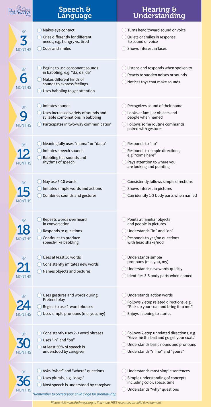 best 25  3 year old milestones ideas on pinterest