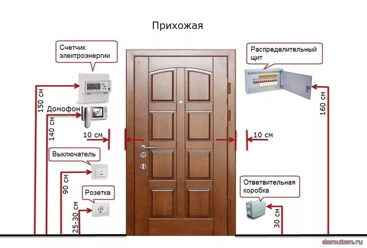 на какой высоте вешать бра в прихожей: 7 тыс изображений найдено в Яндекс.Картинках