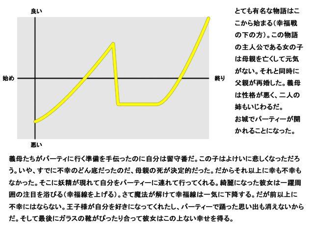 【112】構図に関する【漫画アシスタントテクニック】 [32]