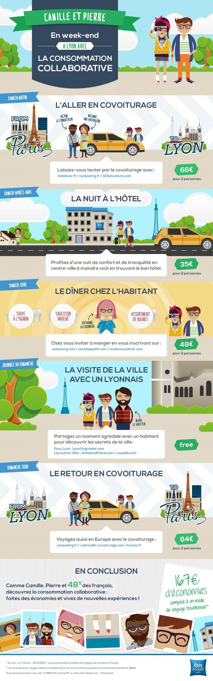 [Infographie] Le Week-End Consommation Collaborative de Camille et Pierre - Hôtels Ibis