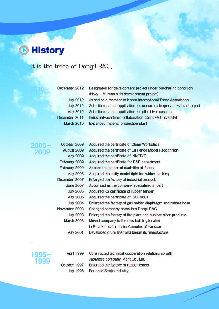 Dongil R&C History