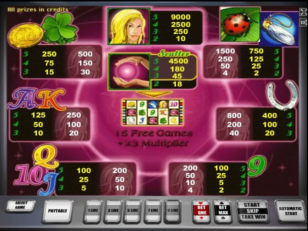 Lucky Ladys Charm free online slot http://playslotscasinos.com/lucky_ladys_charm.html