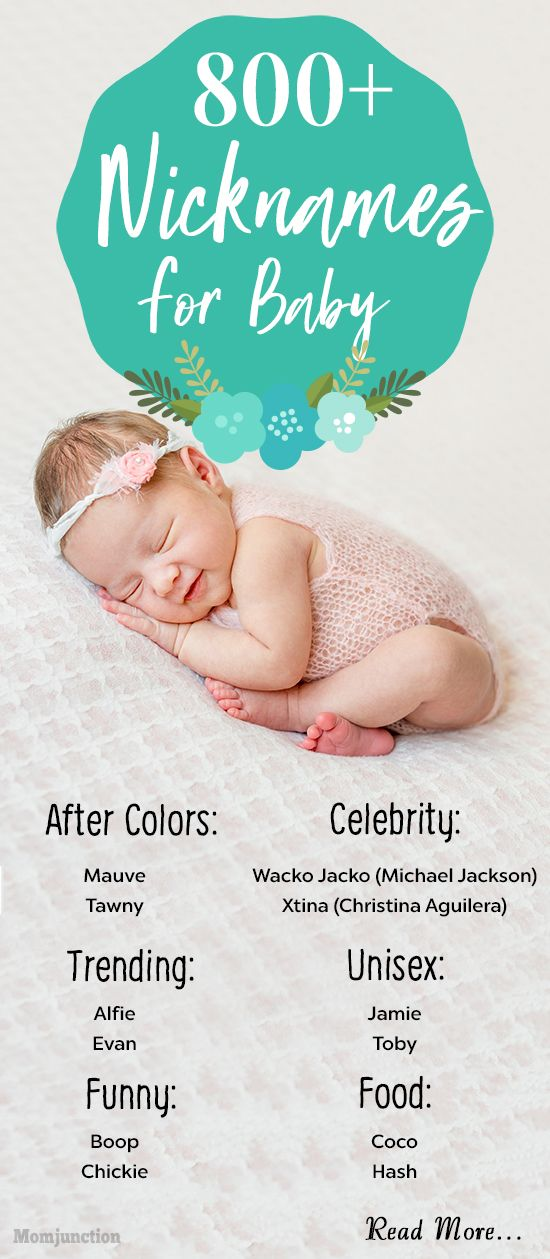 #Names : 800+ Cute Nicknames Or Pet #Names For #Baby #Boys And #Girls : If you are searching for a cute nickname for your baby, check our list. MomJunction has a list of more than 800 trending baby nicknames. Pick what strikes a chord with you.