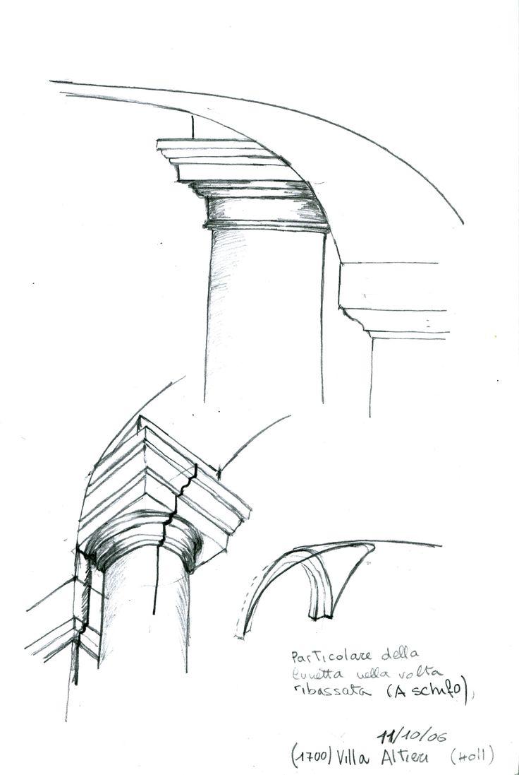 Villa Altieri - Albano Laziale