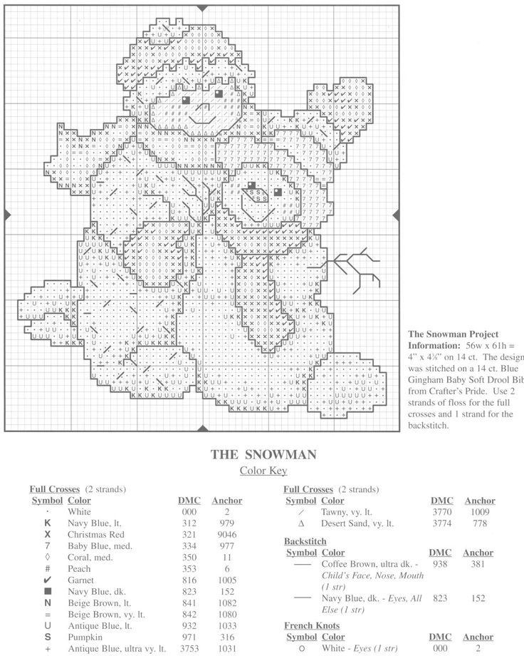 The Snowman; very cute pattern and has DMC color key.