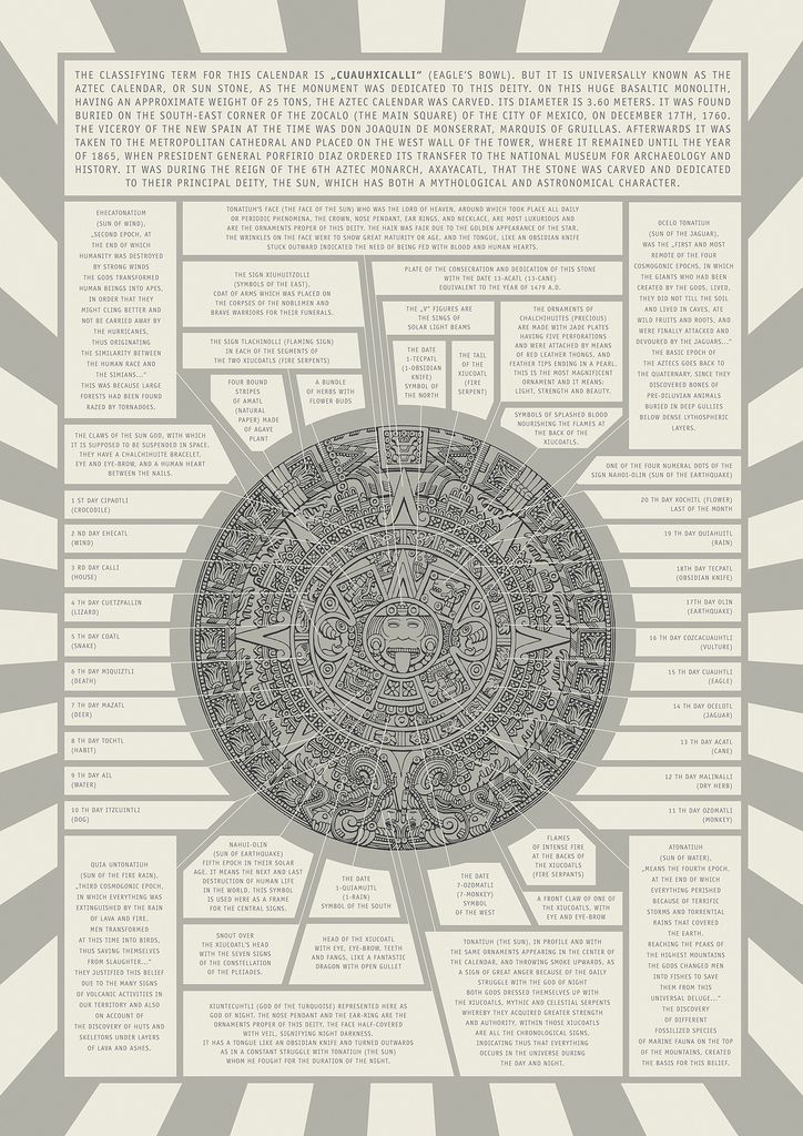 https://flic.kr/p/6ZgFQq | Aztec Calendar Stone | This is the famous Aztec Calendar Stone including descriptions. It took me some time to finish this poster in Adobe Illustrator, but I guess it was worth the time. When I found this image, I just had to redesign it... hope you like it!  I uploaded the poster in a higher resolution, so you can read the descriptions.  click here to view it!   © Copyright 2009 Michael Paukner. All Rights Reserved.  Print Shop | Twitter | Facebook