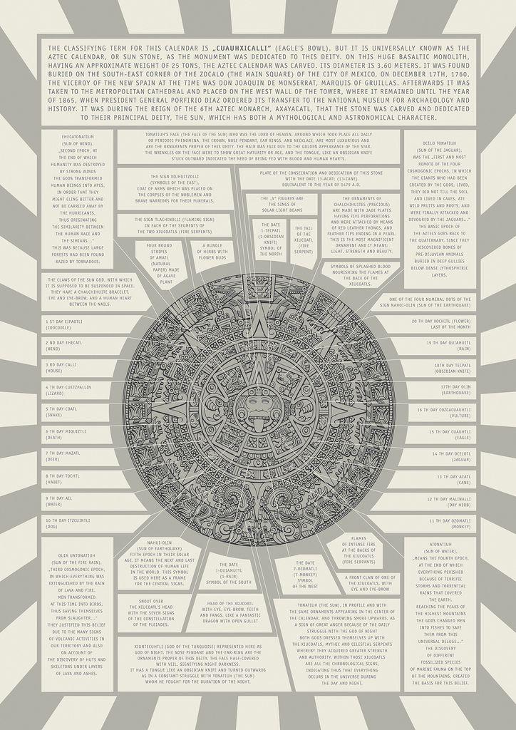 Este 'pin' muestra el significado de cada símbolo específico en el calendario azteca. Esto fue interesante para mí porque nunca he visto una imagen creada con sellos como este y me gusta.