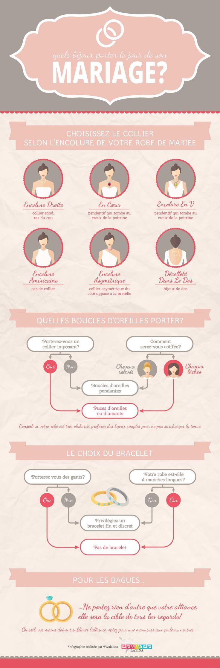 comment choisir ses bijoux de mariee